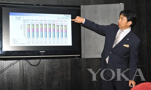 国际公关负责人山田先生分析日本化妆品市场现状